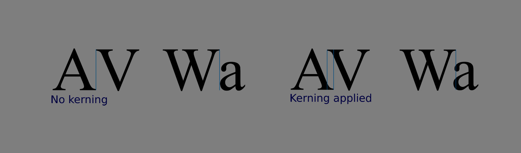 Kerning Typography: What You Should Know